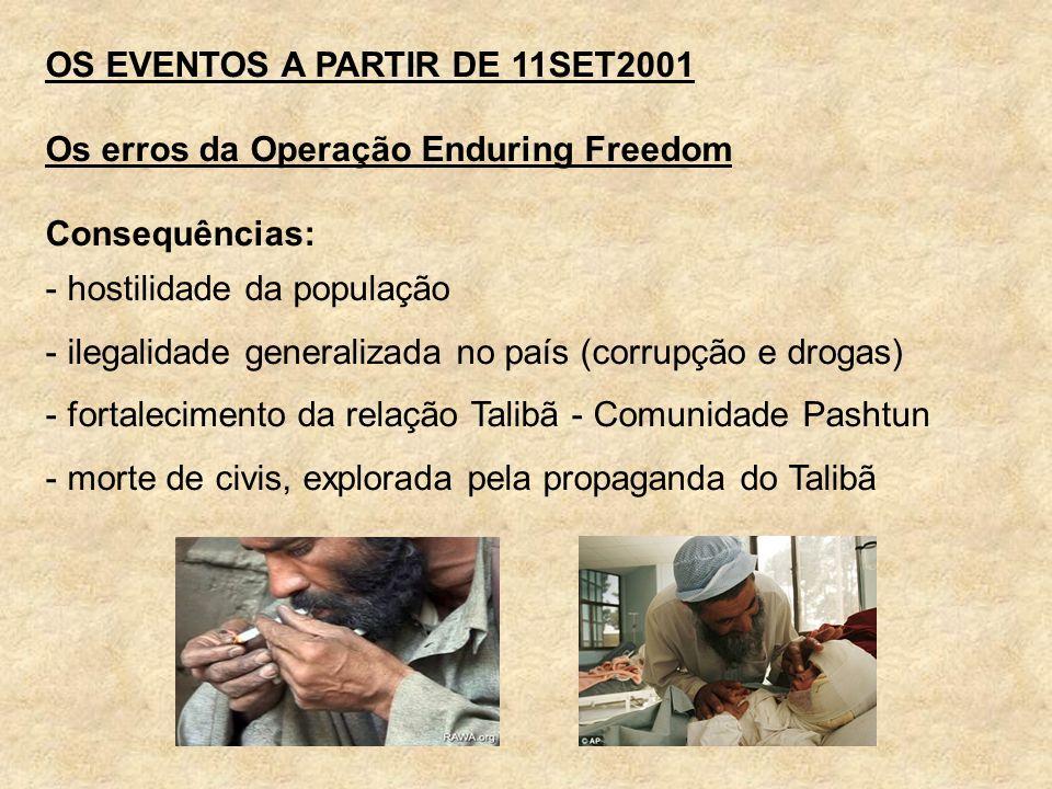 OS EVENTOS A PARTIR DE 11SET2001 Os erros da Operação Enduring Freedom Consequências: - hostilidade da população - ilegalidade generalizada no país (c