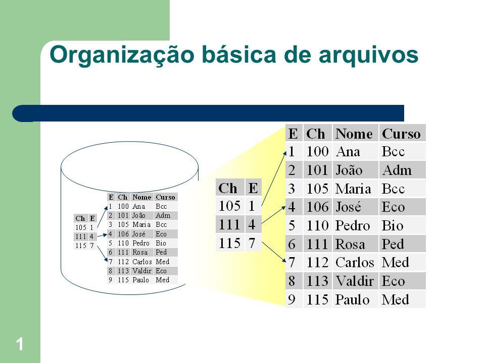 12 Organização seqüencial indexada O arquivo seqüencial indexado é formado por um arquivo seqüencial e por um índice; Contém três áreas distintas: – Área de índices – Área de dados – Área de extensão (overflow) Possibilita tanto acesso seqüencial quanto randômico (através de índices) Índices Dados Extensão