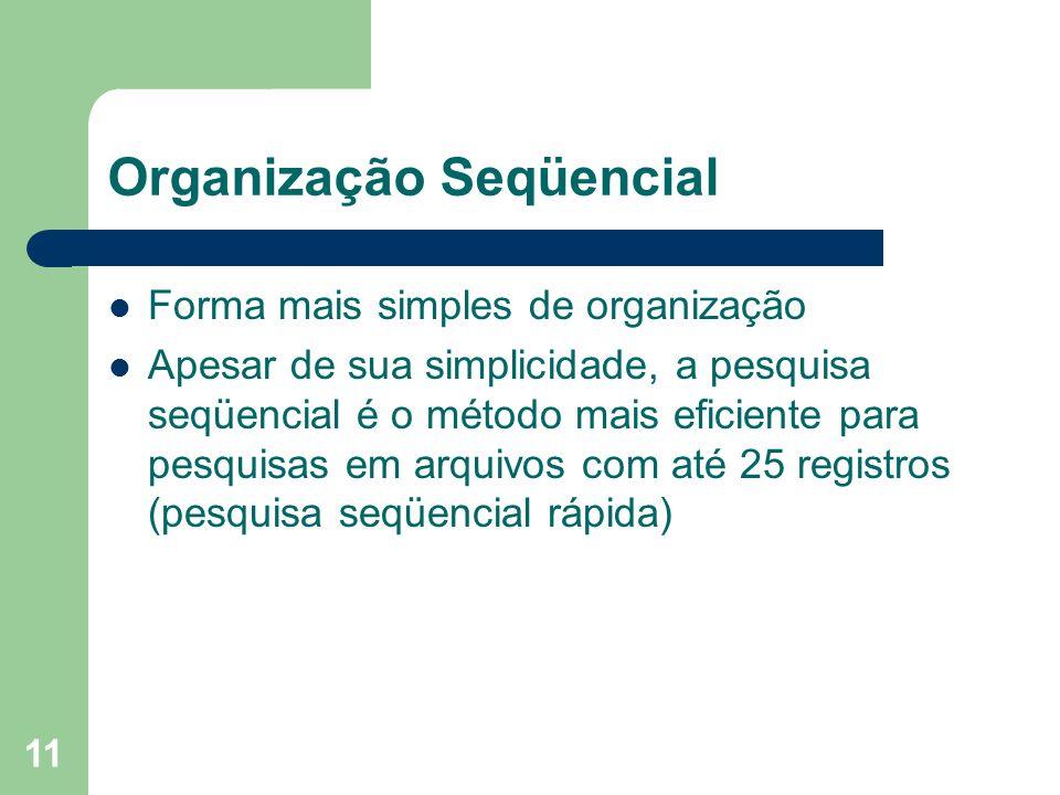 11 Organização Seqüencial Forma mais simples de organização Apesar de sua simplicidade, a pesquisa seqüencial é o método mais eficiente para pesquisas