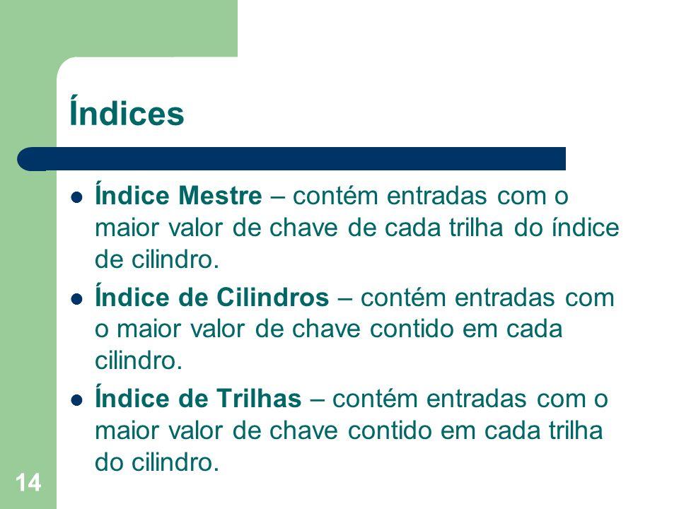 14 Índices Índice Mestre – contém entradas com o maior valor de chave de cada trilha do índice de cilindro. Índice de Cilindros – contém entradas com