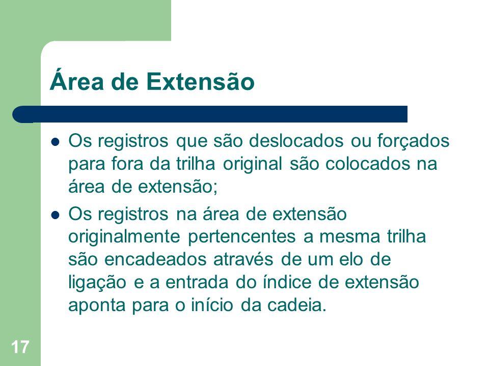 17 Área de Extensão Os registros que são deslocados ou forçados para fora da trilha original são colocados na área de extensão; Os registros na área d