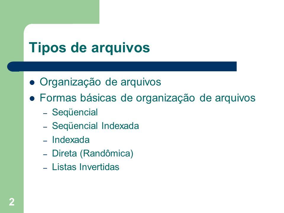 2 Tipos de arquivos Organização de arquivos Formas básicas de organização de arquivos – Seqüencial – Seqüencial Indexada – Indexada – Direta (Randômic