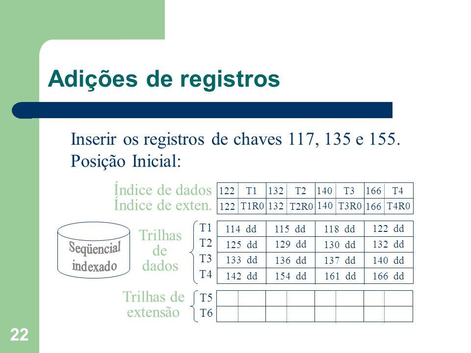 22 Adições de registros 122 132 140 166 T1 T1R0 T2 T3T4 T2R0 T3R0T4R0 114 dd115 dd118 dd 122 dd 125 dd 129 dd 130 dd 132 dd 133 dd 142 dd 136 dd 154 d
