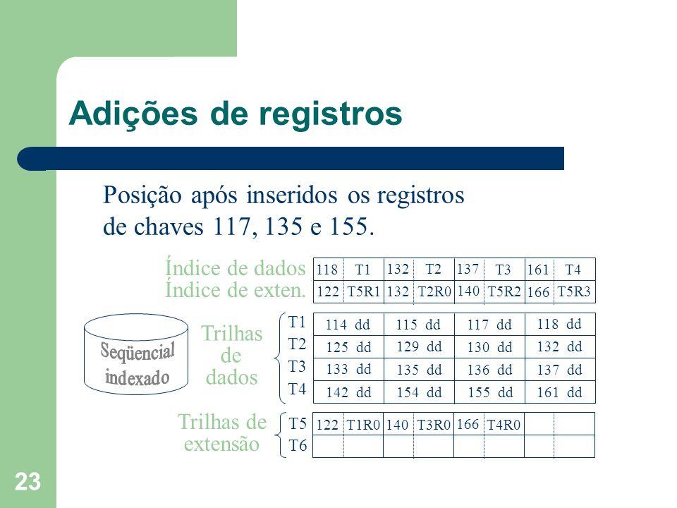 23 Adições de registros 118 122 132 137 140 166 161T1 T5R1 T2 T3T4 T2R0 T5R2T5R3 114 dd115 dd117 dd 118 dd 125 dd 129 dd 130 dd 132 dd 133 dd 142 dd 1