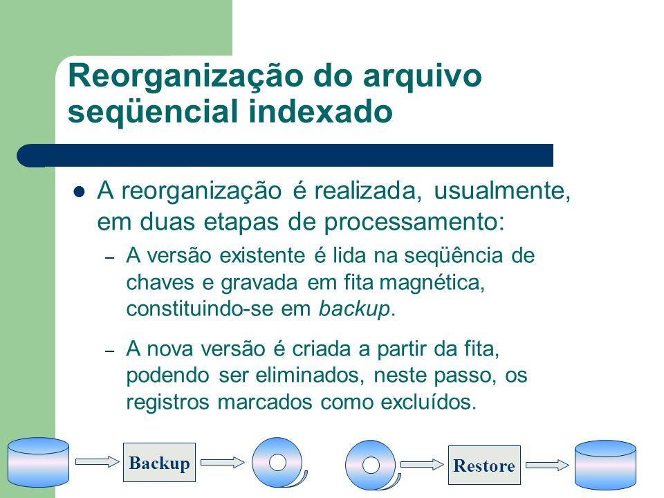 26 Reorganização do arquivo seqüencial indexado A reorganização é realizada, usualmente, em duas etapas de processamento: – A versão existente é lida
