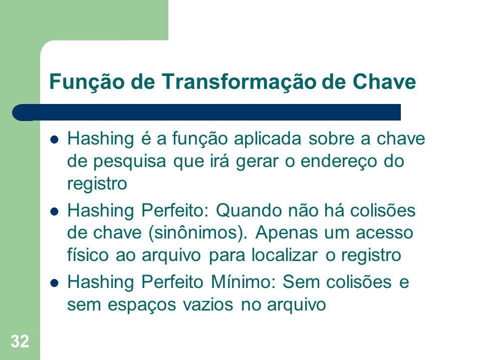 32 Função de Transformação de Chave Hashing é a função aplicada sobre a chave de pesquisa que irá gerar o endereço do registro Hashing Perfeito: Quand