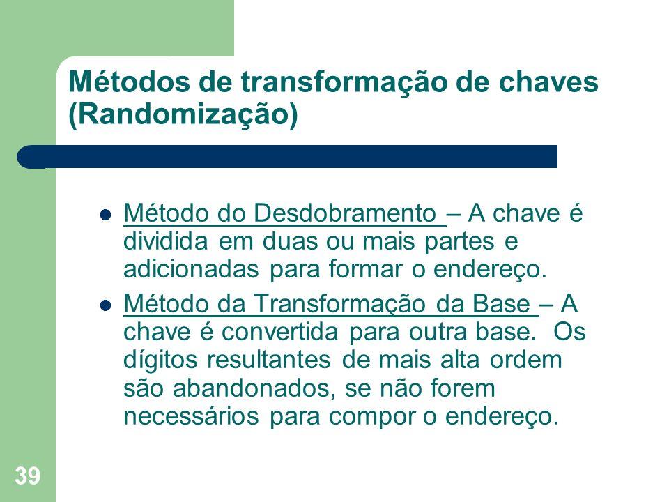 39 Métodos de transformação de chaves (Randomização) Método do Desdobramento – A chave é dividida em duas ou mais partes e adicionadas para formar o e