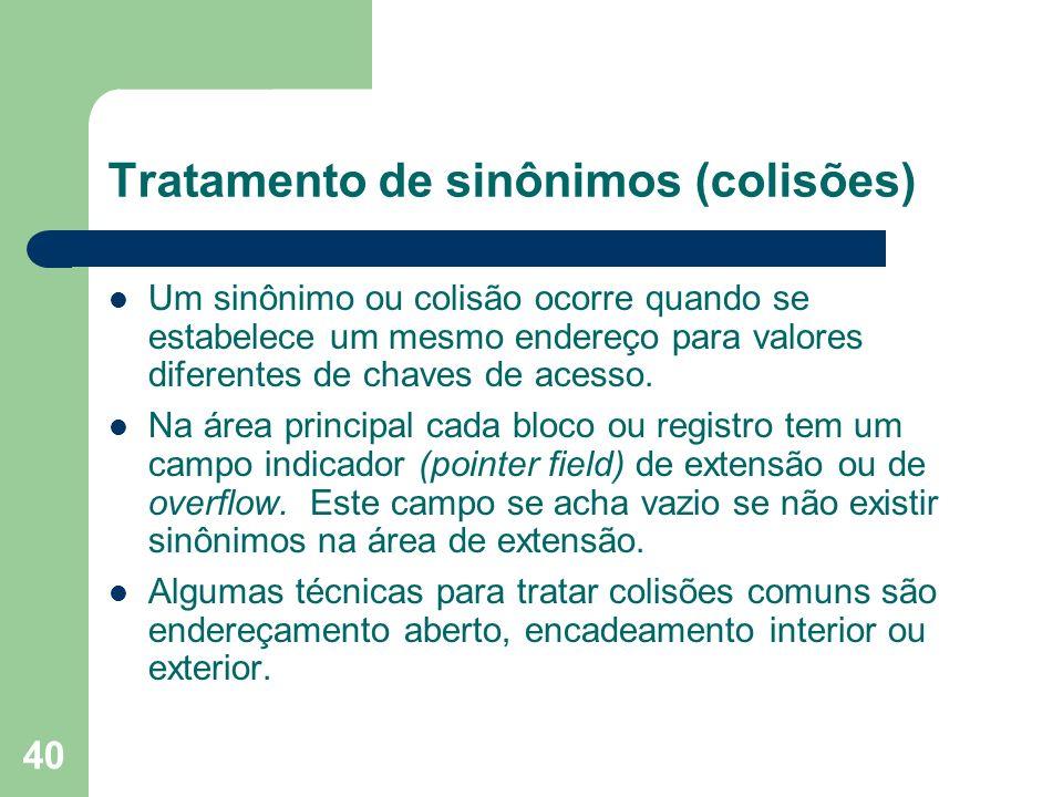 40 Tratamento de sinônimos (colisões) Um sinônimo ou colisão ocorre quando se estabelece um mesmo endereço para valores diferentes de chaves de acesso
