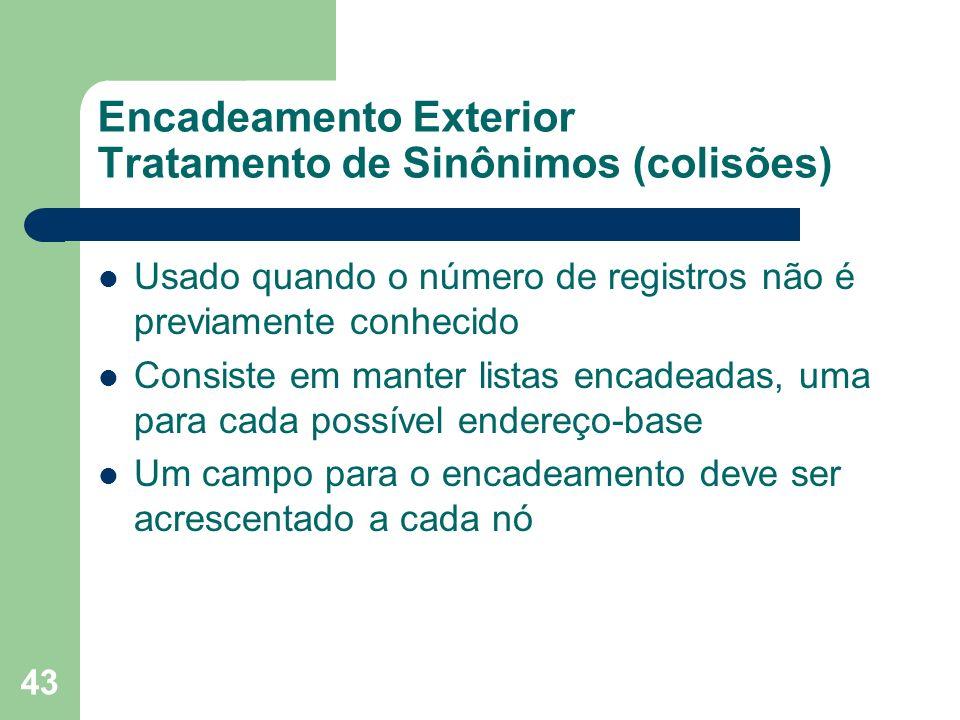 43 Encadeamento Exterior Tratamento de Sinônimos (colisões) Usado quando o número de registros não é previamente conhecido Consiste em manter listas e