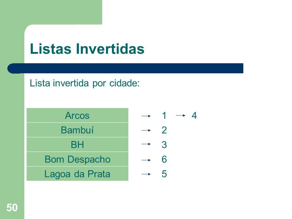 50 Listas Invertidas Lista invertida por cidade: Arcos 14 Bambuí 2 BH 3 Bom Despacho 6 Lagoa da Prata 5