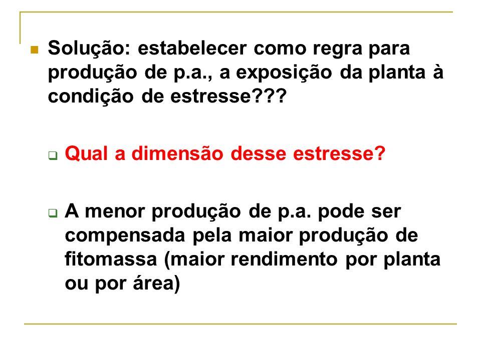 Solução: estabelecer como regra para produção de p.a., a exposição da planta à condição de estresse??? Qual a dimensão desse estresse? A menor produçã