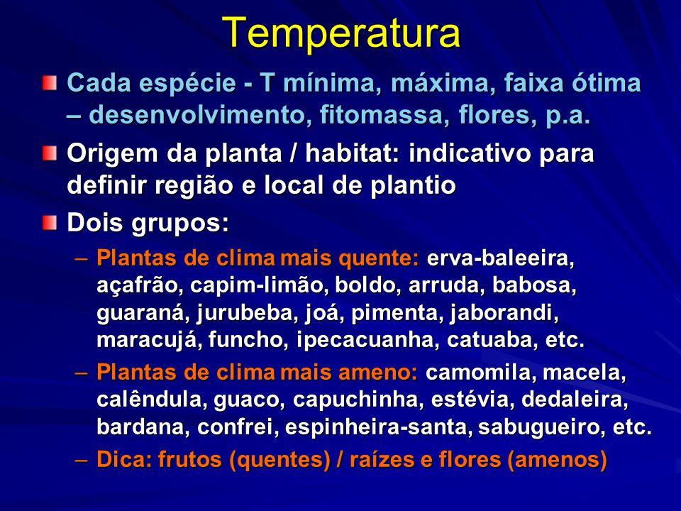 Temperatura Cada espécie - T mínima, máxima, faixa ótima – desenvolvimento, fitomassa, flores, p.a. Origem da planta / habitat: indicativo para defini