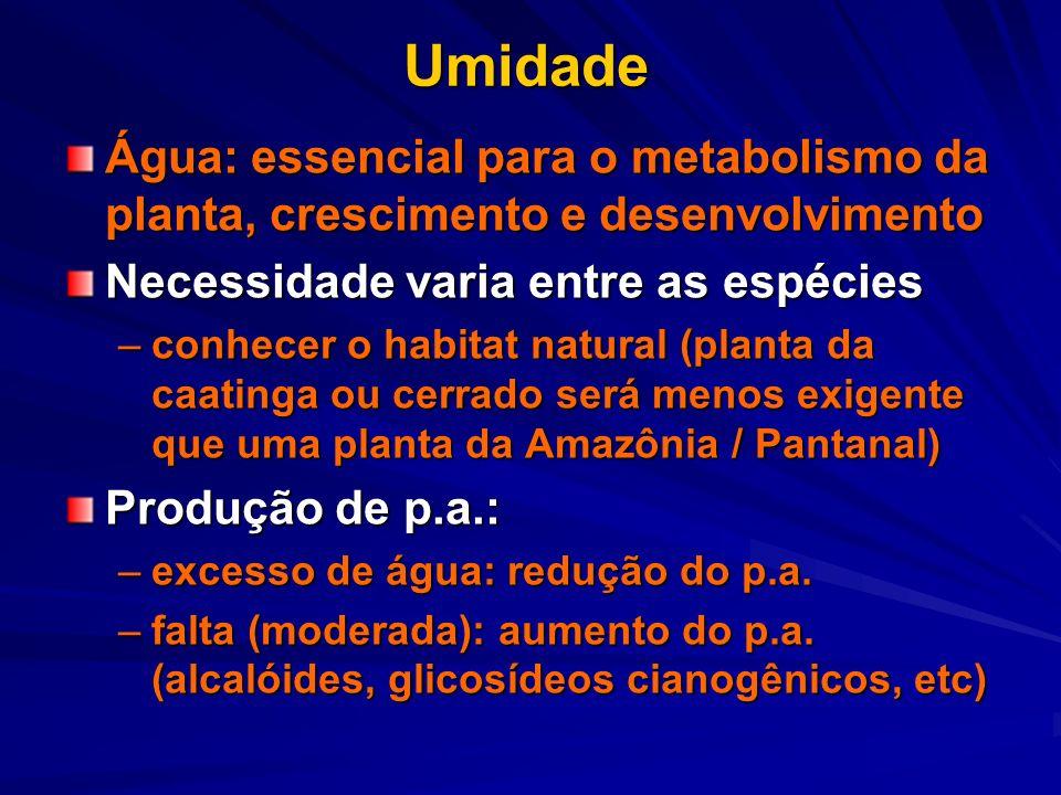 Altitude Altitude: diretamente ligada à temperatura (diminui cerca de 1ºC a cada 200m) – Planta clima quente: < fitomassa e p.a.