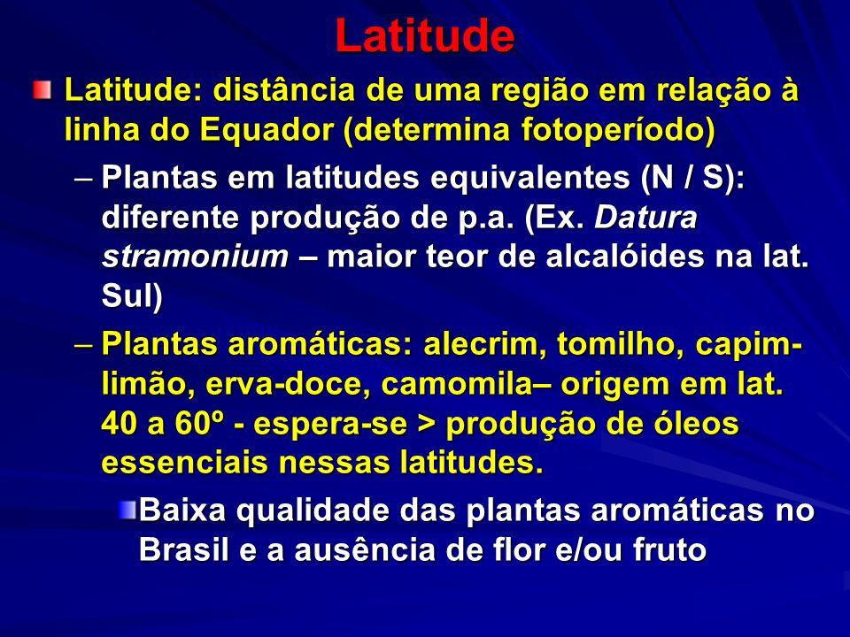 Latitude Latitude: distância de uma região em relação à linha do Equador (determina fotoperíodo) –Plantas em latitudes equivalentes (N / S): diferente