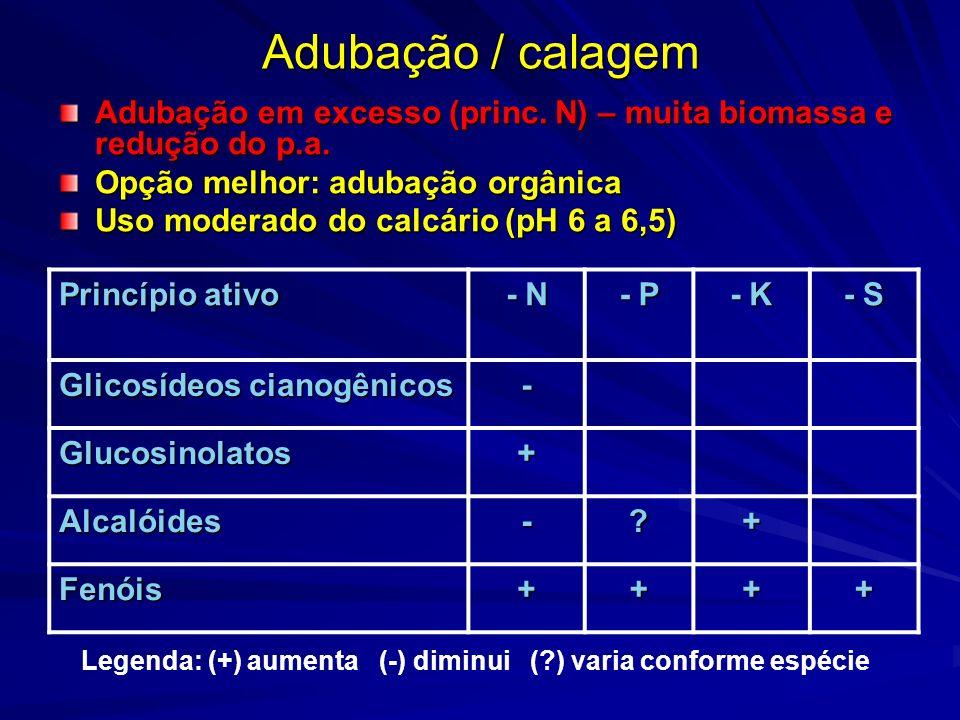 Adubação / calagem Adubação em excesso (princ. N) – muita biomassa e redução do p.a. Opção melhor: adubação orgânica Uso moderado do calcário (pH 6 a