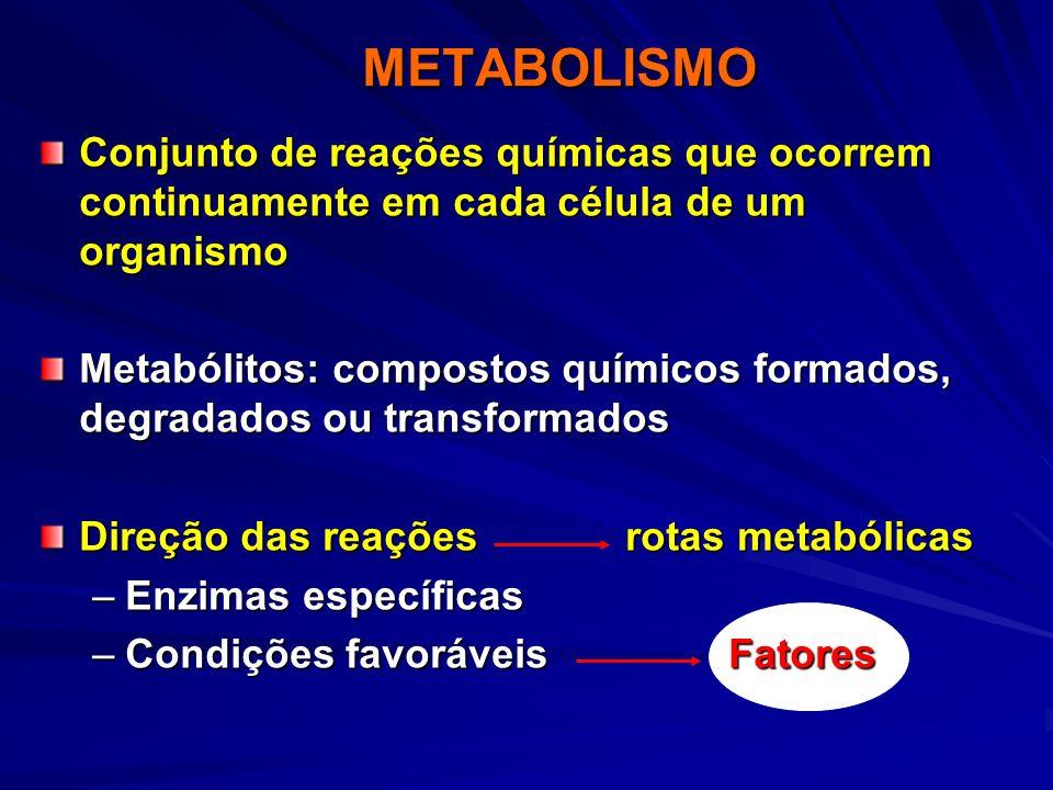METABOLISMO Conjunto de reações químicas que ocorrem continuamente em cada célula de um organismo Metabólitos: compostos químicos formados, degradados