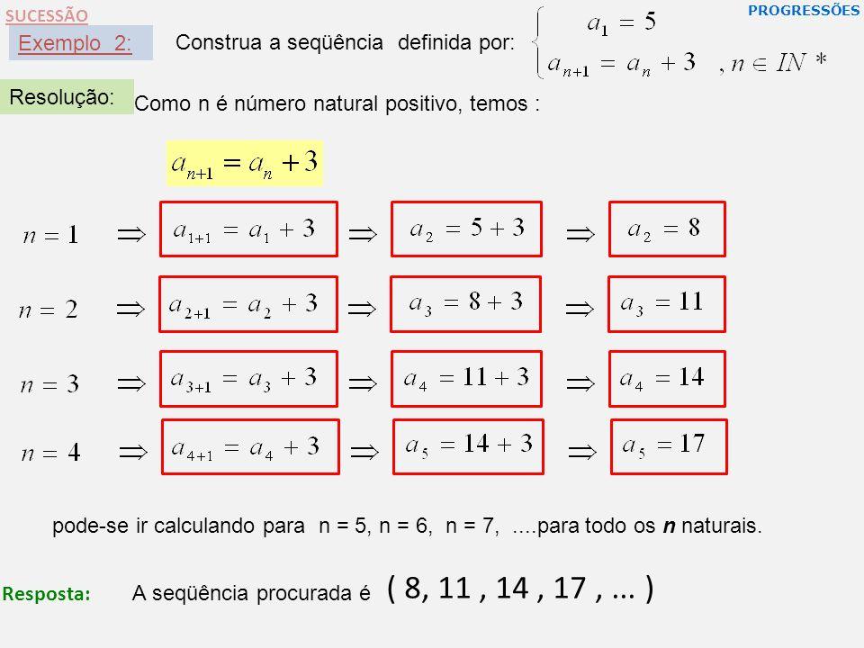 PROGRESSÕES SUCESSÃO Exemplo 2: Construa a seqüência definida por: Resolução: Como n é número natural positivo, temos : Resposta: ( 8, 11, 14, 17,...