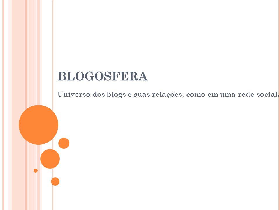 BLOGOSFERA Universo dos blogs e suas relações, como em uma rede social.