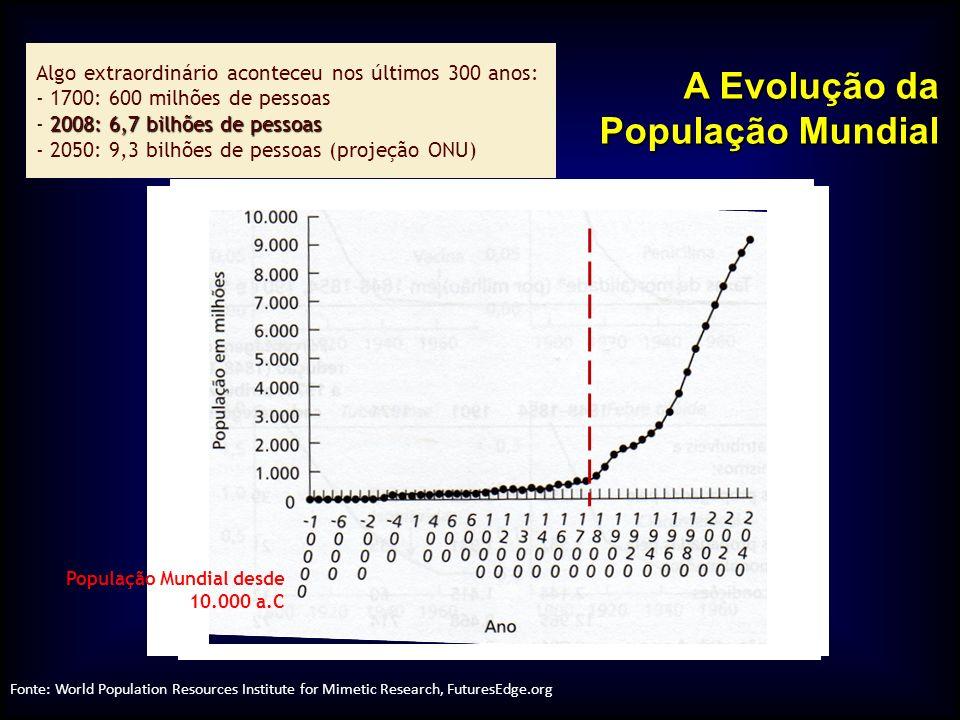 A Saúde Pública no Brasil André Luiz de Oliveira CF 2012 – Fraternidade e Saúde Pública Que a saúde se difunda sobre a terra (Cf. Eclo. 38,8) Brasília