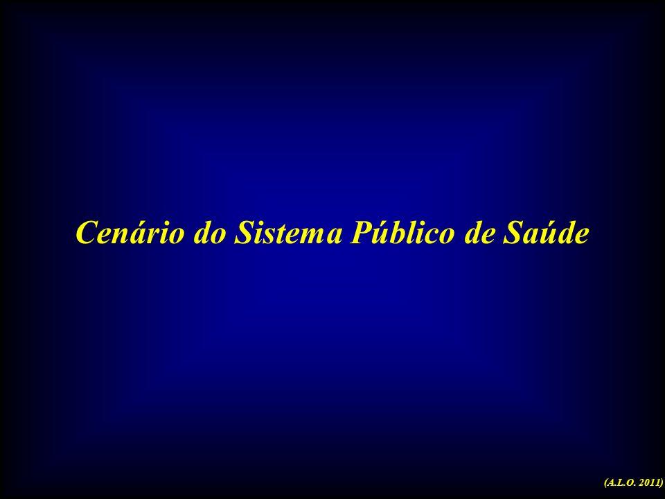 Não Fumar Atividades Sociais e AfetivasPráticaRegularAtividadeFísicaAlimentaçãoEquilibrada ESTILO DE VIDASAUDÁVEL (A.L.O. 2011)