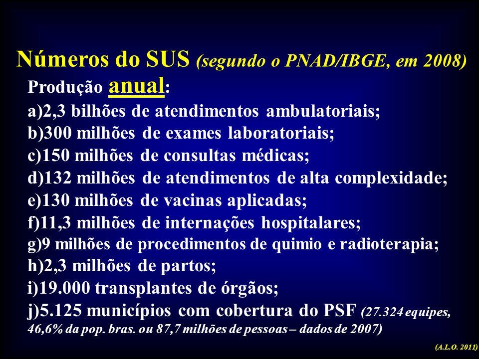 Avanços do Sistema Público de Saúde Segundo o MS, em 2006, o SUS apresentava: a)63 mil unidades ambulatoriais b)6 mil unidades hospitalares c)440 mil