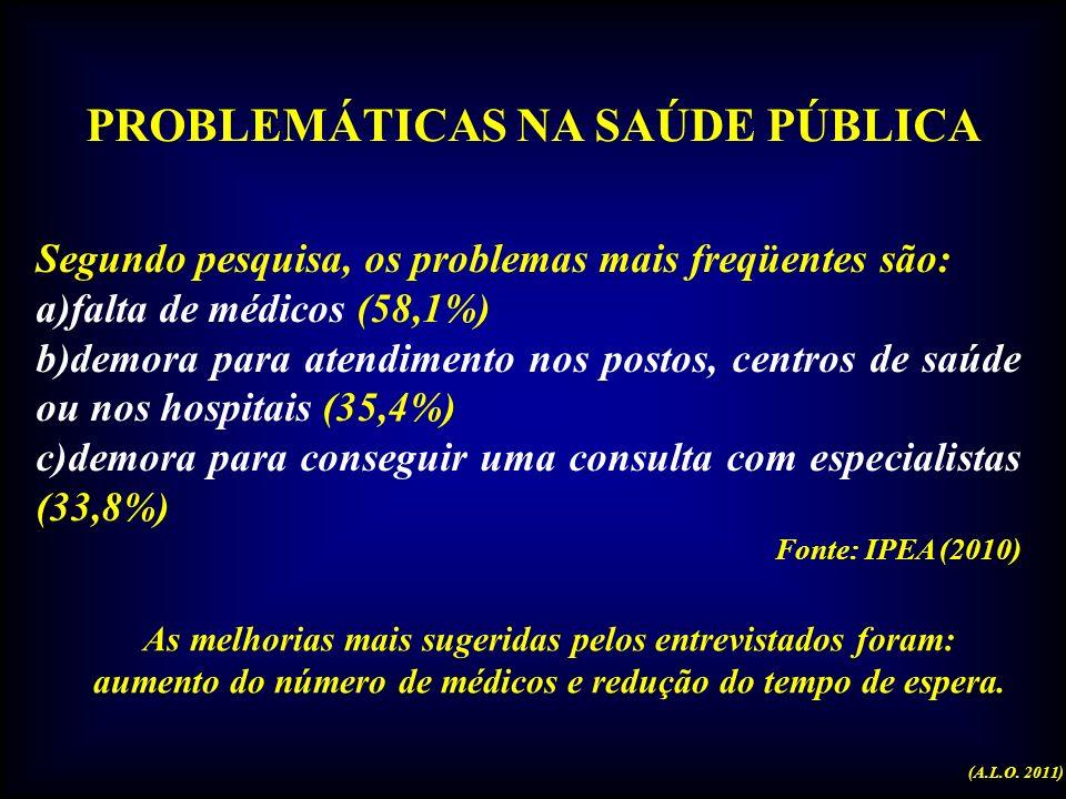 Qual é o principal problema de saúde pública que o Brasil tem enfrentado? (ESPONTÂNEA) Demora é principal problema de saúde pública Se somadas as resp