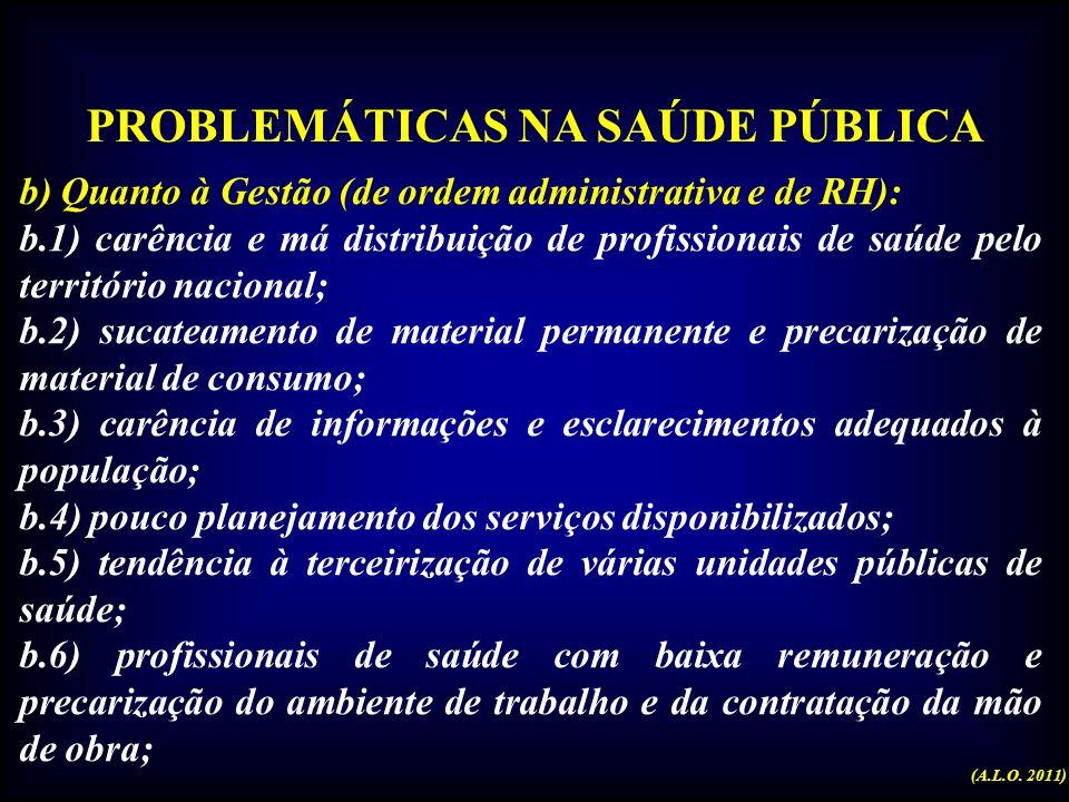 PROBLEMÁTICAS NA SAÚDE PÚBLICA (Cont. quanto ao Acesso) a.5) insuficiente assistência farmacêutica à população no sistema público; a.6) falta de human
