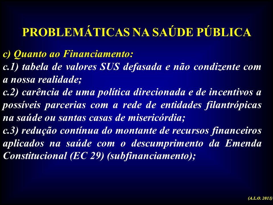PROBLEMÁTICAS NA SAÚDE PÚBLICA (Cont. Quanto a Gestão): b.7) ausência absurda dos profissionais de saúde nos horários de plantão e escala de serviço;
