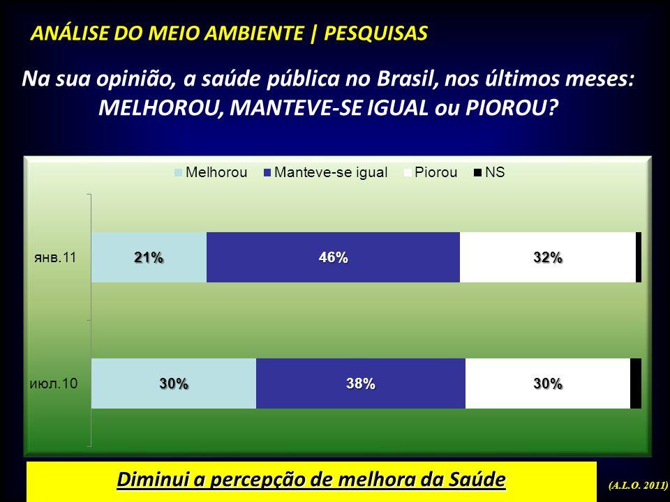 PROBLEMÁTICAS NA SAÚDE PÚBLICA d) Quanto a Fatores Externos: d.1) ultra especialização do segmento de serviço de apoio ao diagnóstico e terapêutico (S