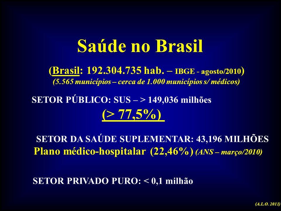 Na sua opinião, qual o principal problema do BRASIL? (ESPONTÂNEA, até duas citações) (n=2002) Saúde passa Segurança como principal problema do País AN
