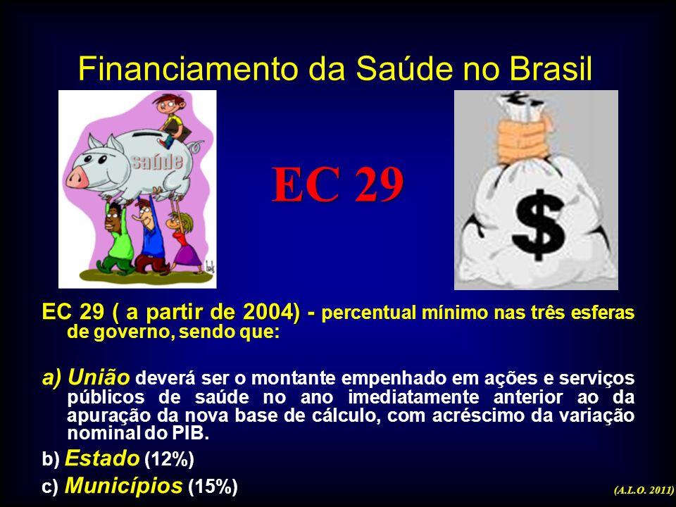 LEIS ORGÂNICAS DA SAÚDE a) LEI 8.080/90 (19/09/90) b) LEI 8.142 (28/12/90) (A.L.O. 2011)