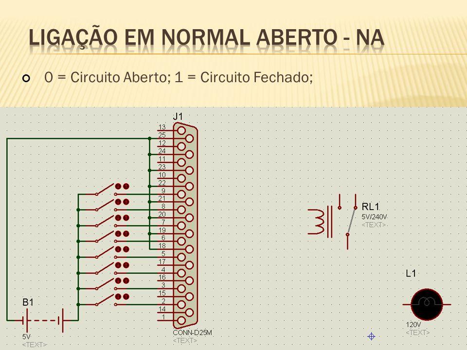 0 = Circuito Aberto; 1 = Circuito Fechado;