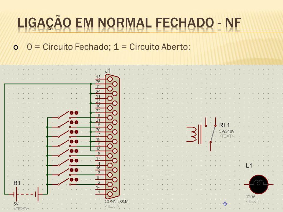 0 = Circuito Fechado; 1 = Circuito Aberto;