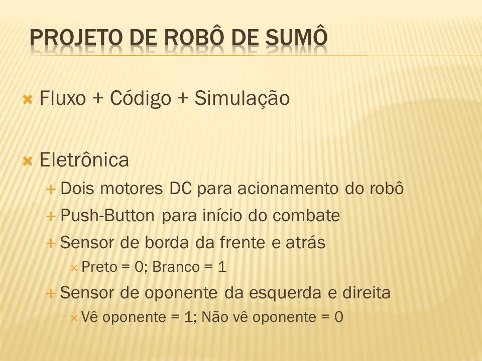 Fluxo + Código + Simulação Eletrônica Dois motores DC para acionamento do robô Push-Button para início do combate Sensor de borda da frente e atrás Pr