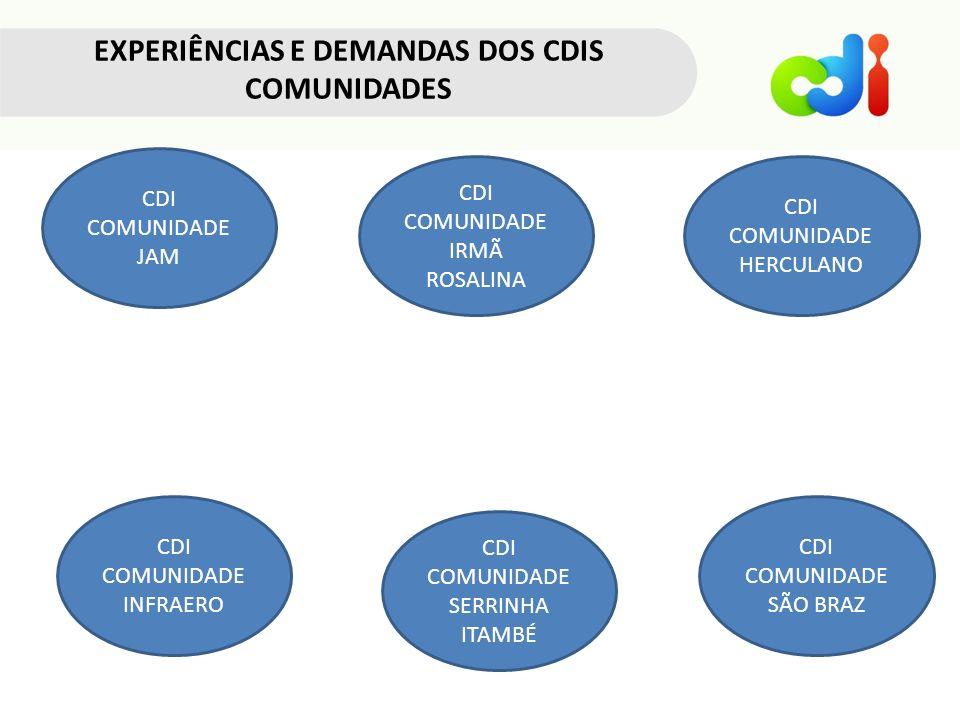 EXPERIÊNCIAS E DEMANDAS DOS CDIS COMUNIDADES CDI COMUNIDADE JAM CDI COMUNIDADE HERCULANO CDI COMUNIDADE SERRINHA ITAMBÉ CDI COMUNIDADE INFRAERO CDI CO