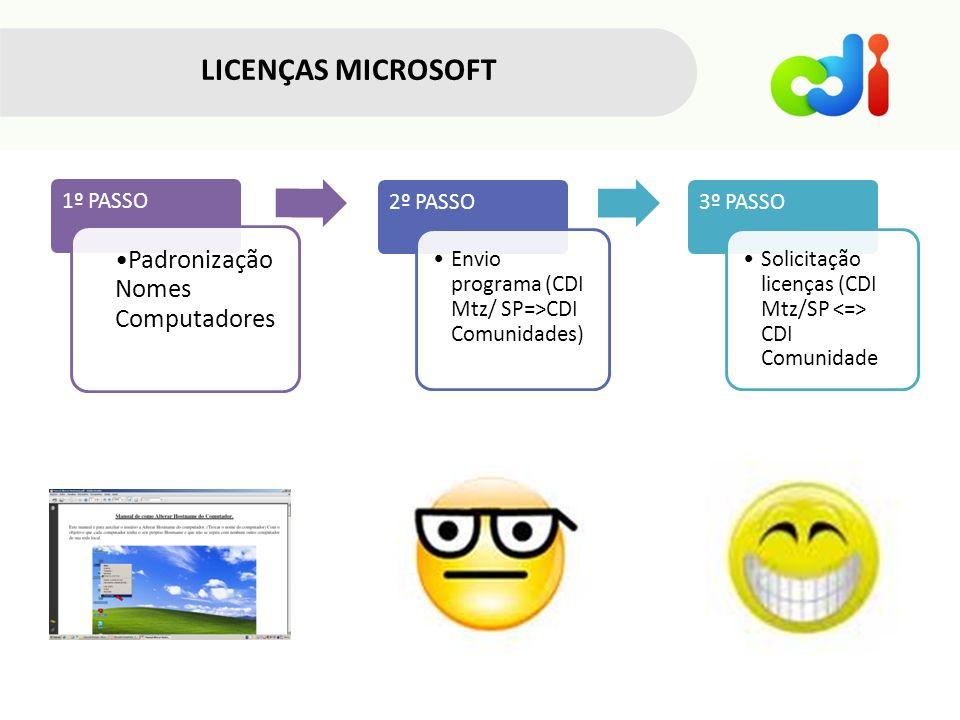 LICENÇAS MICROSOFT 1º PASSO Padronização Nomes Computadores 2º PASSO Envio programa (CDI Mtz/ SP=>CDI Comunidades) 3º PASSO Solicitação licenças (CDI Mtz/SP CDI Comunidade