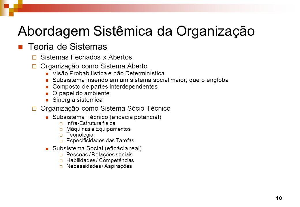 Abordagem Sistêmica da Organização Teoria de Sistemas Sistemas Fechados x Abertos Organização como Sistema Aberto Visão Probabilística e não Determiní
