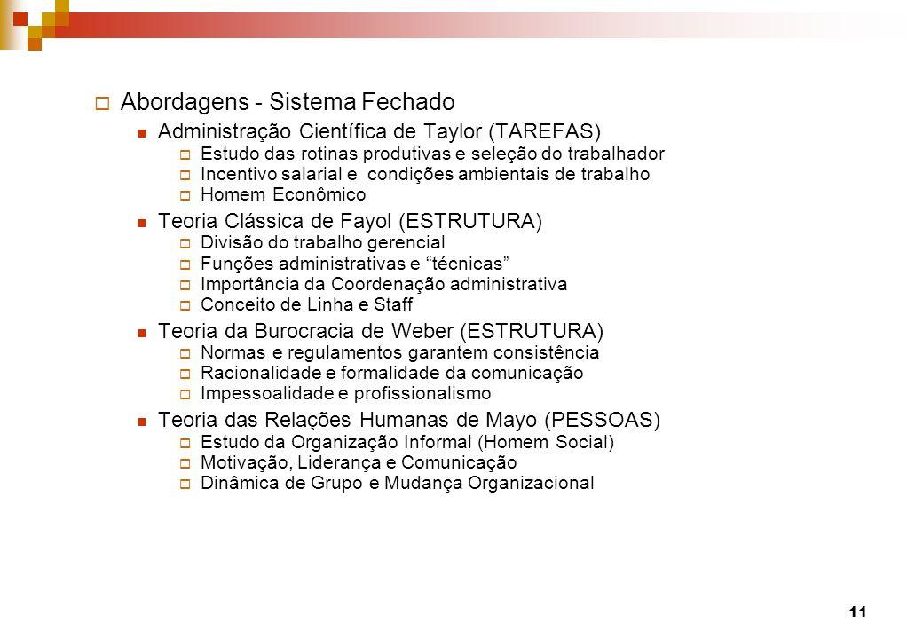Abordagens - Sistema Fechado Administração Científica de Taylor (TAREFAS) Estudo das rotinas produtivas e seleção do trabalhador Incentivo salarial e