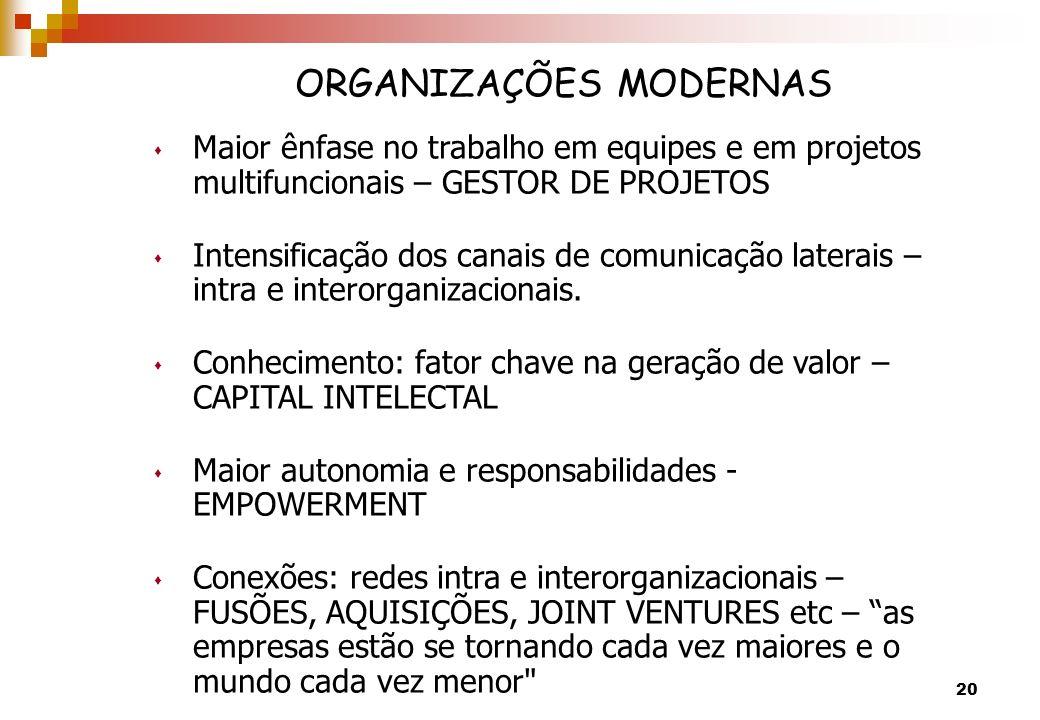 s Maior ênfase no trabalho em equipes e em projetos multifuncionais – GESTOR DE PROJETOS s Intensificação dos canais de comunicação laterais – intra e