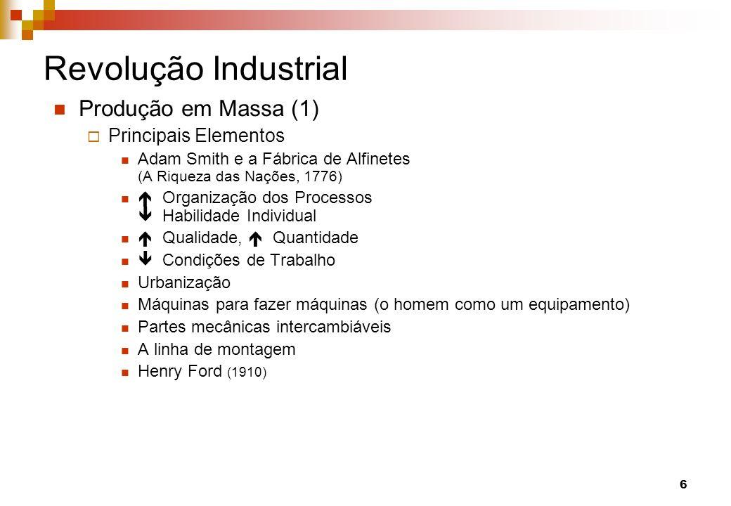Revolução Industrial Produção em Massa (1) Principais Elementos Adam Smith e a Fábrica de Alfinetes (A Riqueza das Nações, 1776) Organização dos Proce