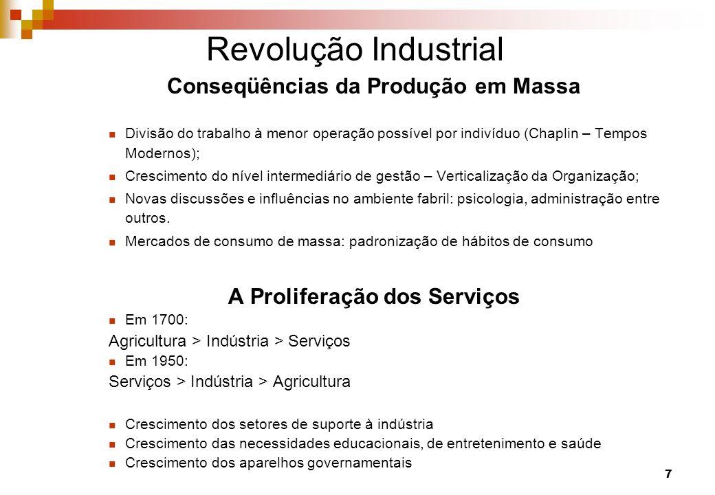 Revolução Industrial Conseqüências da Produção em Massa Divisão do trabalho à menor operação possível por indivíduo (Chaplin – Tempos Modernos); Cresc