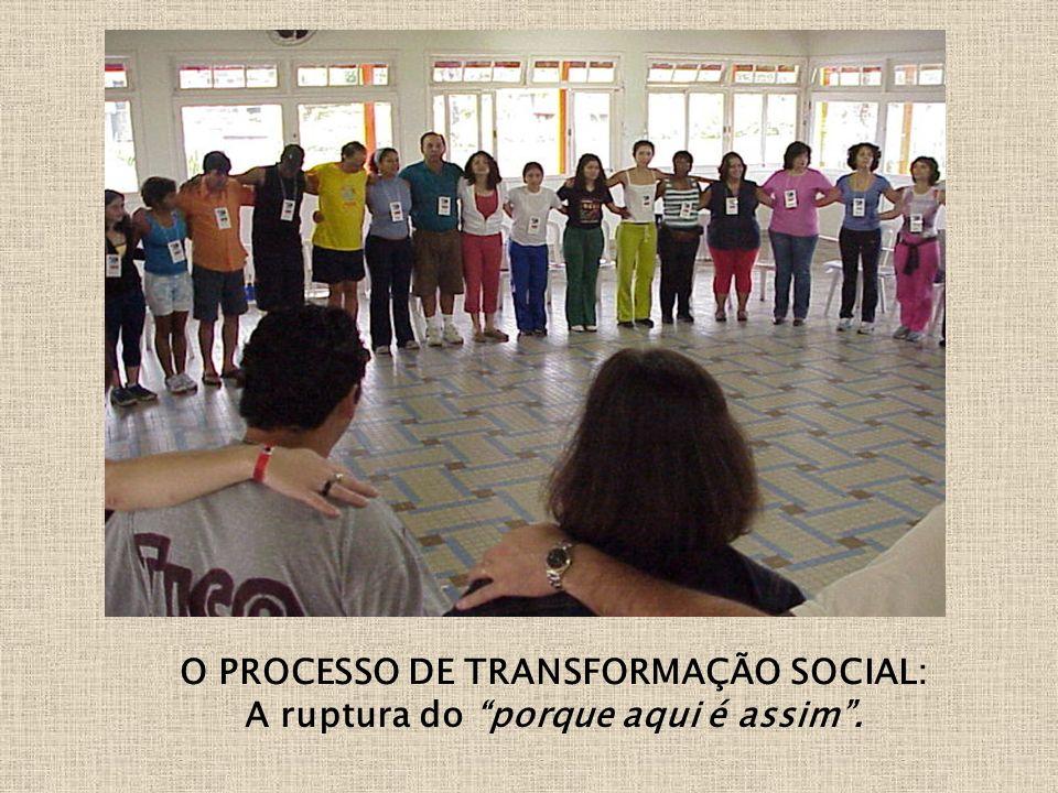 O PROCESSO DE TRANSFORMAÇÃO SOCIAL: A ruptura do porque aqui é assim.
