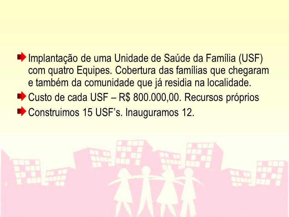 Implantação de uma Unidade de Saúde da Família (USF) com quatro Equipes. Cobertura das famílias que chegaram e também da comunidade que já residia na
