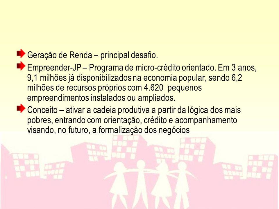 Geração de Renda – principal desafio. Empreender-JP – Programa de micro-crédito orientado. Em 3 anos, 9,1 milhões já disponibilizados na economia popu