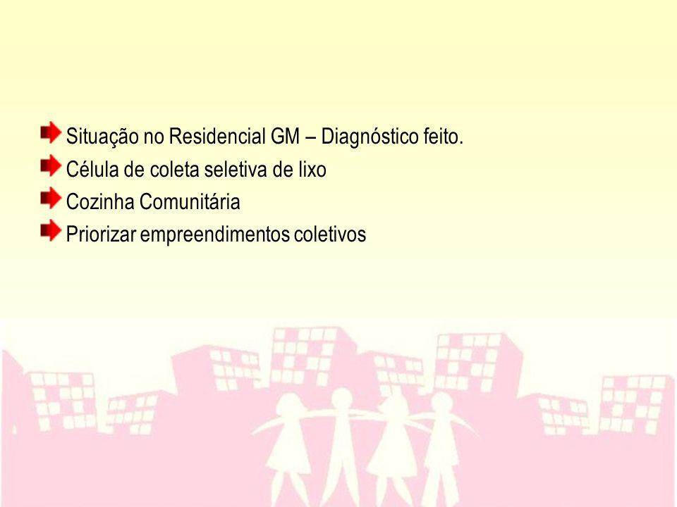 Situação no Residencial GM – Diagnóstico feito. Célula de coleta seletiva de lixo Cozinha Comunitária Priorizar empreendimentos coletivos