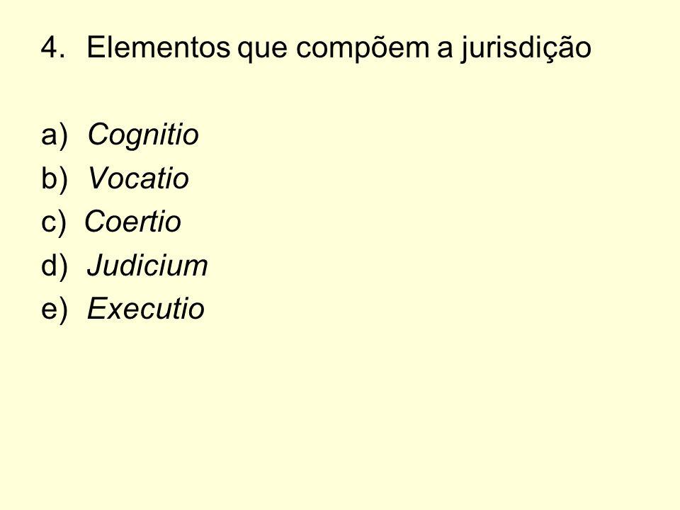 4.Elementos que compõem a jurisdição a)Cognitio b)Vocatio c) Coertio d)Judicium e)Executio