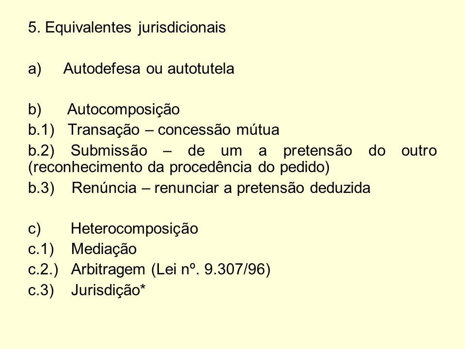 5. Equivalentes jurisdicionais a) Autodefesa ou autotutela b) Autocomposição b.1) Transação – concessão mútua b.2) Submissão – de um a pretensão do ou