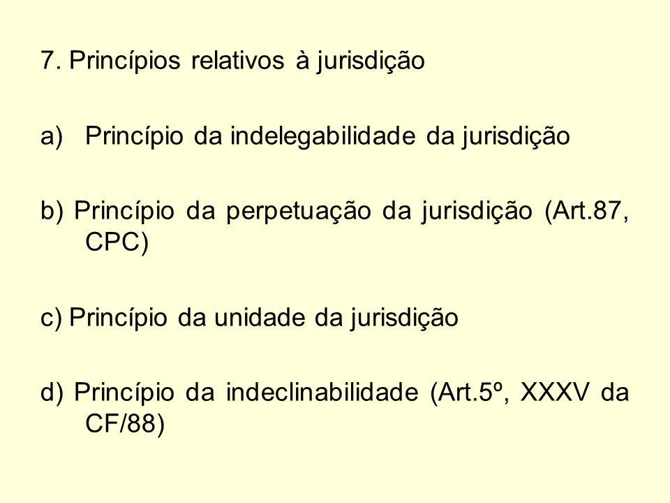 7. Princípios relativos à jurisdição a)Princípio da indelegabilidade da jurisdição b) Princípio da perpetuação da jurisdição (Art.87, CPC) c) Princípi