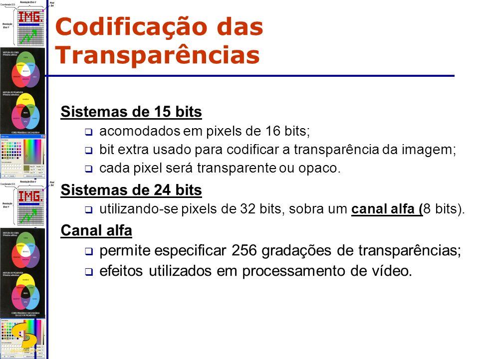 DSC/CEEI/UFCG Sistemas de 15 bits acomodados em pixels de 16 bits; bit extra usado para codificar a transparência da imagem; cada pixel será transpare