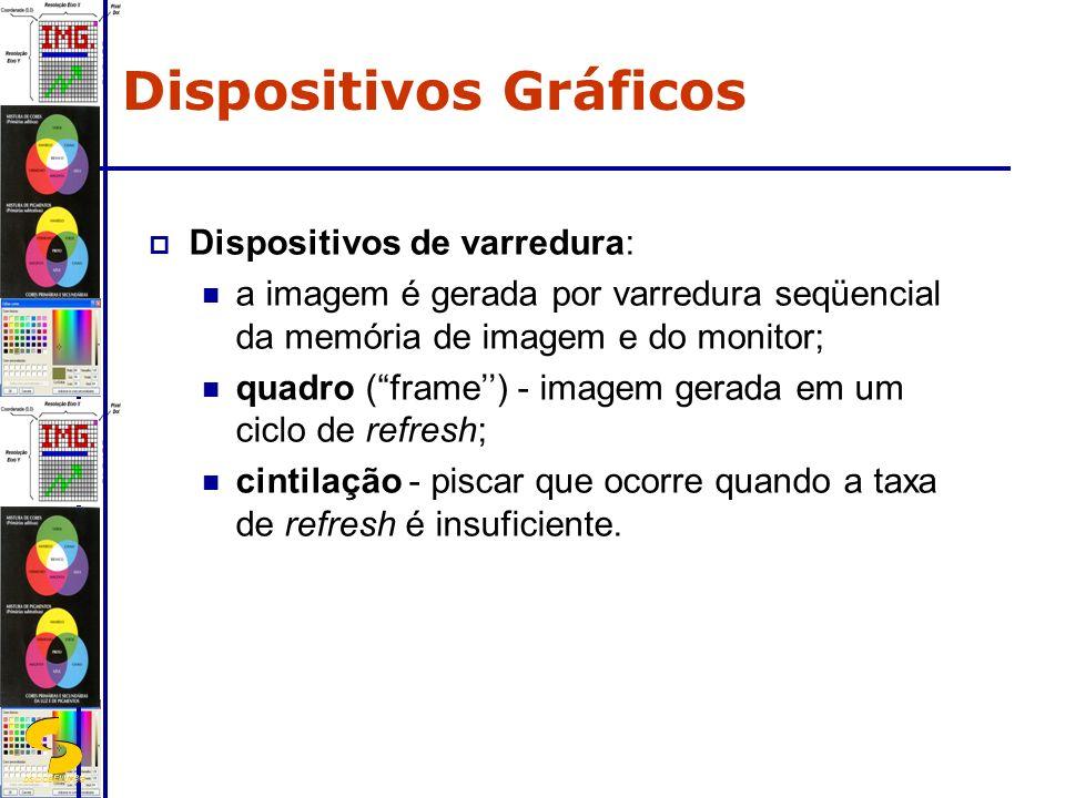 DSC/CEEI/UFCG Dispositivos de varredura: a imagem é gerada por varredura seqüencial da memória de imagem e do monitor; quadro (frame) - imagem gerada